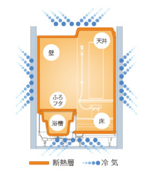 bathroom_kinou7