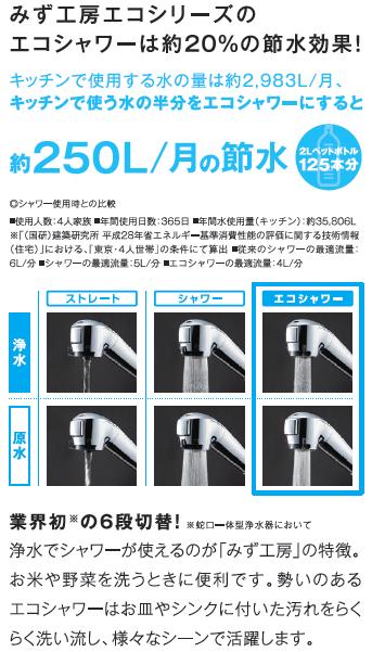 クローレ節水説明